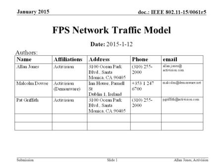 Submission doc.: IEEE 802.11-15/0061r5 January 2015 Allan Jones, ActivisionSlide 1 FPS Network Traffic Model Date: 2015-1-12 Authors: