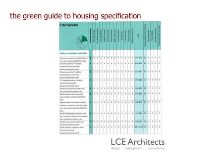 The green guide to housing specification. minimum waste standards household waste ● external space that allows the storage of either: - all LA recycling.