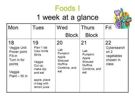 Foods I 1 week at a glance Mon Tues Wed Block Thurs Fri
