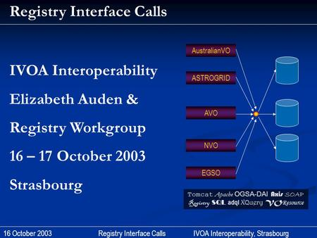 16 October 2003Registry Interface CallsIVOA Interoperability, Strasbourg IVOA Interoperability Elizabeth Auden & Registry Workgroup 16 – 17 October 2003.