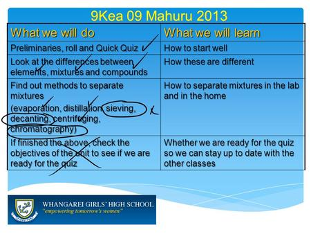 9Kea 09 Mahuru 2013 What we will do What we will learn Preliminaries, roll and Quick Quiz How to start well Look at the differences between elements, mixtures.