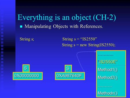 "Everything is an object (CH-2) Manipulating Objects with References. Manipulating Objects with References. String s; String s = ""IS2550"" String s = new."