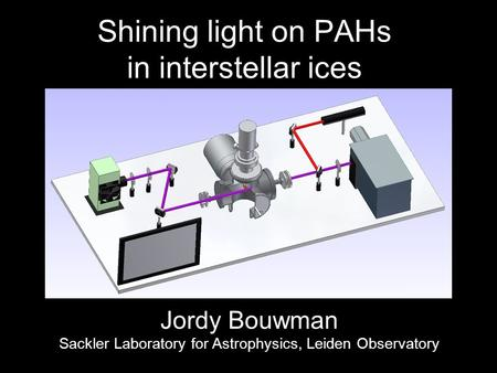 Jordy Bouwman Sackler Laboratory for Astrophysics, Leiden Observatory Shining light on PAHs in interstellar ices.