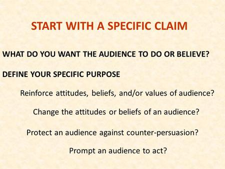 START WITH A SPECIFIC CLAIM WHAT DO YOU WANT THE AUDIENCE TO DO OR BELIEVE? Reinforce attitudes, beliefs, and/or values of audience? Change the attitudes.