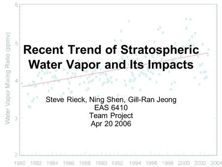 Recent Trend of Stratospheric Water Vapor and Its Impacts Steve Rieck, Ning Shen, Gill-Ran Jeong EAS 6410 Team Project Apr 20 2006.