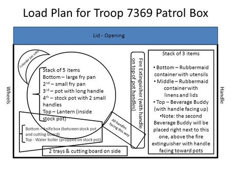 Load Plan for Troop 7369 Patrol Box Lid - Opening HandleWheels Stack of 3 items Bottom – Rubbermaid container with utensils Middle – Rubbermaid container.