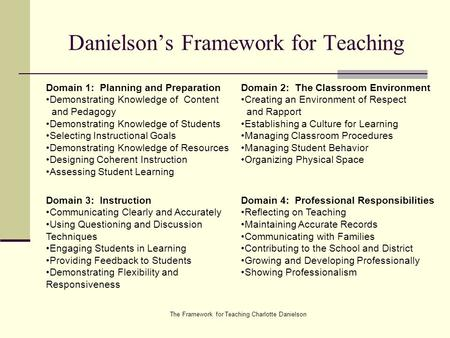 The Framework for Teaching Charlotte Danielson Danielson's Framework for Teaching Domain 3: Instruction Communicating Clearly and Accurately Using Questioning.