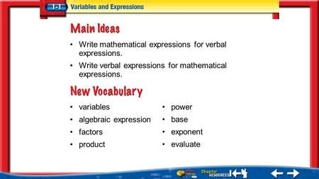 Lesson 1 MI/Vocab variables algebraic expression factors product Write mathematical expressions for verbal expressions. power base exponent evaluate Write.