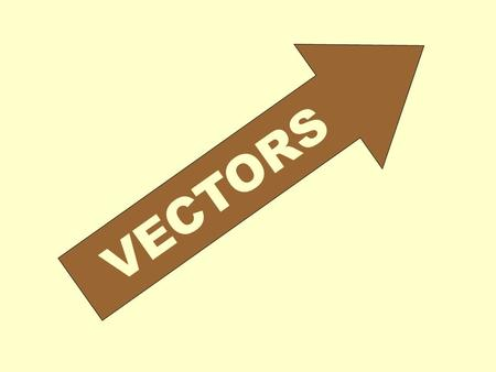 VECTORS. A vector is a quantity that has both magnitude and direction. It is represented by an arrow. The length of the vector represents the magnitude.