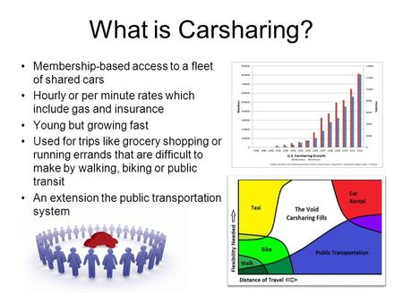 What is Carsharing? Membership-based access to a fleet of shared cars Hourly or per minute rates which include gas and insurance Young but growing fast.