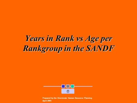 Years in Rank vs Age per Rankgroup in the SANDF Prepared by the Directorate Human Resource Planning April 2005.