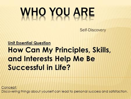 Self-Discovery Concept: Discovering things about yourself can lead to personal success and satisfaction. Unit Essential Question How Can My Principles,