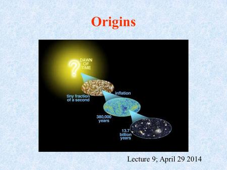 Origins Lecture 9; April 29 2014. Previously on Origins Demarcation: what is science? Falsification: how do you test scientific theories?