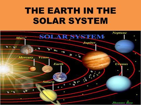 THE EARTH IN THE SOLAR SYSTEM Stars, Constellations & the Solar System.