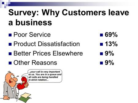 Survey: Why Customers leave a business Poor Service Product Dissatisfaction Better Prices Elsewhere Other Reasons 69% 13% 9%