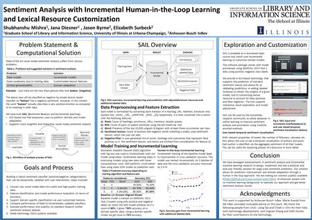 Sentiment Analysis with Incremental Human-in-the-Loop Learning and Lexical Resource Customization Shubhanshu Mishra 1, Jana Diesner 1, Jason Byrne 2, Elizabeth.