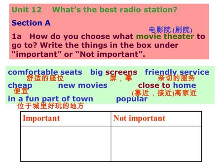 "Unit 12 What's the best radio station? Section A 1a How do you choose what movie theater to go to? Write the things in the box under ""important"" or ""Not."