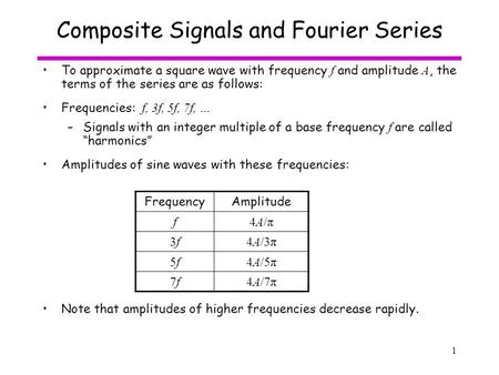 1 Composite Signals and Fourier Series To approximate a square wave with frequency f and amplitude A, the terms of the series are as follows: Frequencies:
