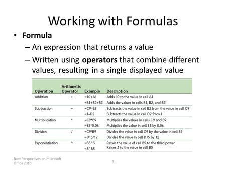 Working with Formulas Formula – An expression that returns a value – Written using operators that combine different values, resulting in a single displayed.