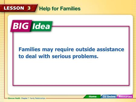 Families may require outside assistance to deal with serious problems.