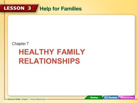 HEALTHY FAMILY RELATIONSHIPS Chapter 7 Families may require outside assistance to deal with serious problems.