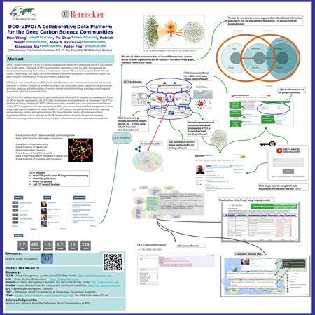 DCO-VIVO: A Collaborative Data Platform for the Deep Carbon Science Communities Han Wang 1 ( ), Yu Chen 1 Patrick West.