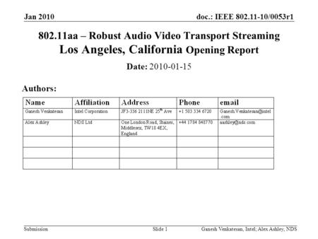 Doc.: IEEE 802.11-10/0053r1 Submission 802.11aa – Robust Audio Video Transport Streaming Los Angeles, California Opening Report Date: 2010-01-15 Authors: