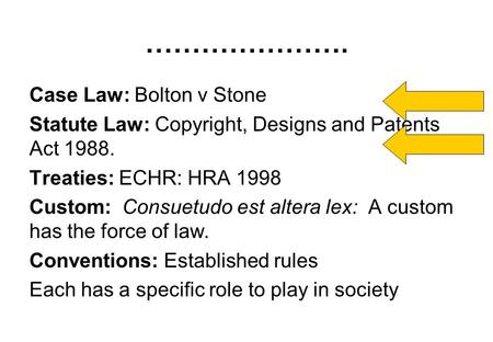 …………………. Case Law: Bolton v Stone Statute Law: Copyright, Designs and Patents Act 1988. Treaties: ECHR: HRA 1998 Custom: Consuetudo est altera lex: A custom.