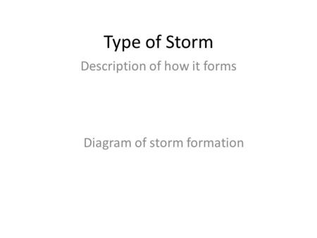 Type of Storm Description of how it forms Diagram of storm formation.