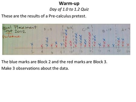 Warm-up Day of 1.0 to 1.2 Quiz These are the results of a Pre-calculus pretest. The blue marks are Block 2 and the red marks are Block 3. Make 3 observations.