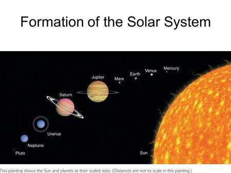 Formation of the Solar System. A model of the solar system must explain the following: 1.All planets orbit the sun counterclockwise 2.All planets orbit.