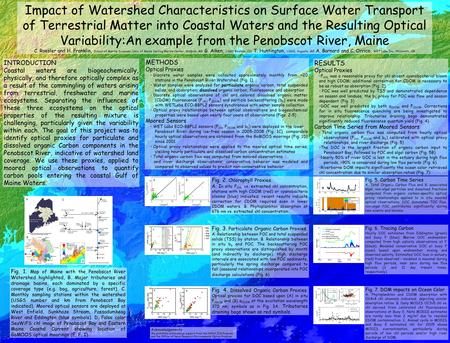 Impact of Watershed Characteristics on Surface Water Transport of Terrestrial Matter into Coastal Waters and the Resulting Optical Variability:An example.