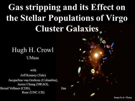 Gas stripping and its Effect on the Stellar Populations of Virgo Cluster Galaxies Hugh H. Crowl UMass with Jeff Kenney (Yale)‏ Jacqueline van Gorkom (Columbia),
