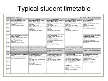 Typical student timetable. What is the Foundation Learning Tier?