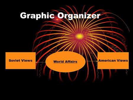 Graphic Organizer World Affairs Soviet ViewsAmerican Views.