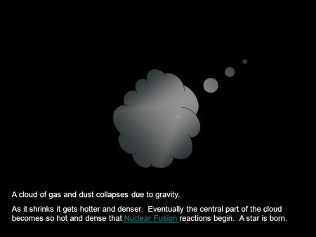 A cloud of gas and dust collapses due to gravity.