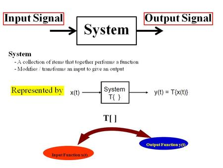 Input Function x(t) Output Function y(t) T[ ]. Consider The following Input/Output relations.