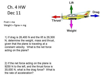 1) If drag is 26,400 N and the lift is 29,300 N, determine the weight, mass and thrust, given that the plane is traveling at a constant velocity. What.