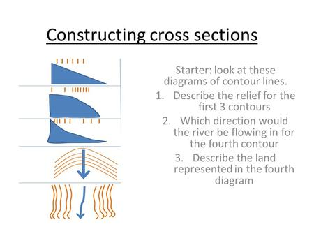 Constructing cross sections Starter: look at these diagrams of contour lines. 1.Describe the relief for the first 3 contours 2.Which direction would the.