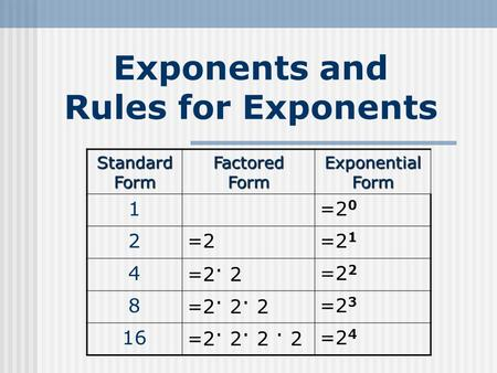 how to change standard form to factored form