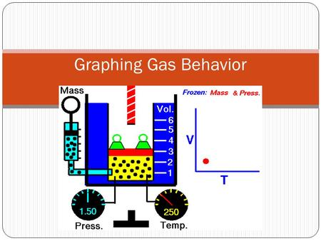 Graphing Gas Behavior. Pressure increases as temperature increases.