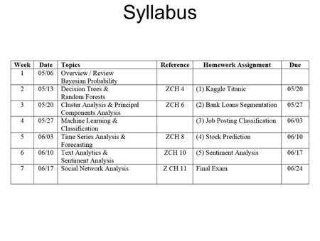 Syllabus. We covered Regression in Applied Stats. We will review Regression and cover Time Series and Principle Components Analysis. Reference Book.