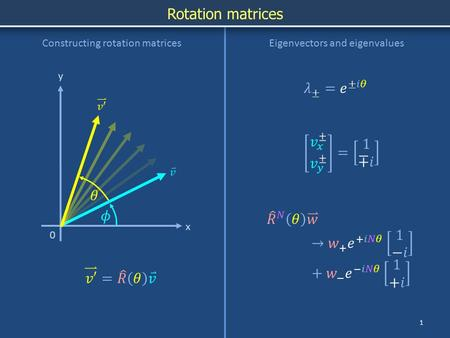 Rotation matrices 1 Constructing rotation matricesEigenvectors and eigenvalues 0 x y.