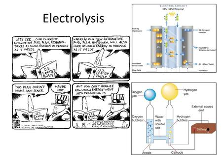Electrolysis. Curriculum Framework F= 96,500 C/mol of eC = amperes per second.