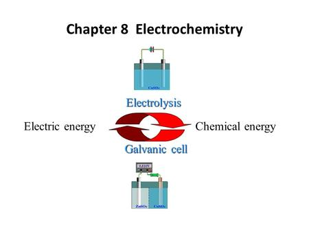 Electric energy Chemical energy Electrolysis Galvanic cell Chapter 8 Electrochemistry.