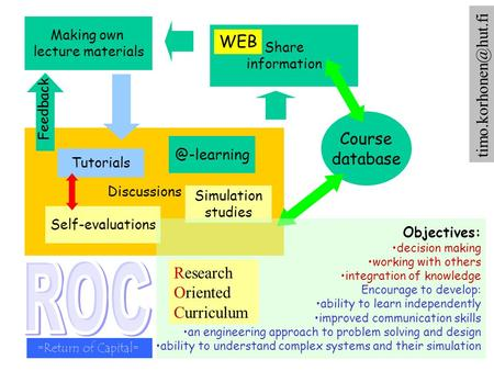 Share information Making own lecture materials WEB Discussions Tutorials Self-evaluations Simulation Feedback Course database Objectives: