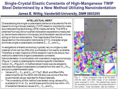 Single-Crystal Elastic Constants of High-Manganese TWIP Steel Determined by a New Method Utilizing Nanoindentation James E. Wittig, Vanderbilt University,