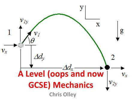 A Level (oops and now GCSE) Mechanics Chris Olley.