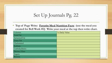Set Up Journals Pg. 22 Top of Page Write: Favorite Meal Nutrition Facts (use the meal you created for Bell Work #2) Write your meal at the top then write.