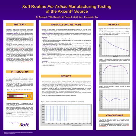 Xoft Routine Per Article Manufacturing Testing of the Axxent ® Source S. Axelrod, T.W. Rusch, M. Powell; Xoft, Inc., Fremont, CA  Purpose: To select sources.